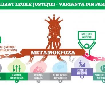 legile-justitiei-funky-parlament